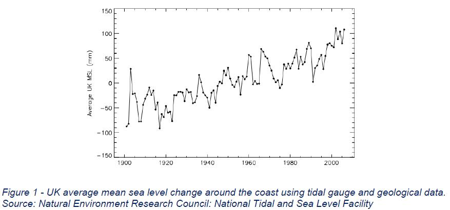Climate Change Impact on Coastal Flooding